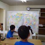 夏のKIFUN体験塾レポート(8月9日)